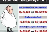 நாடாளுமன்ற உறுப்பினர்கள் மற்றும் அமைச்சர்களின் சம்பளம்: 215 சதவீதத்தால் அதிகரிப்பு
